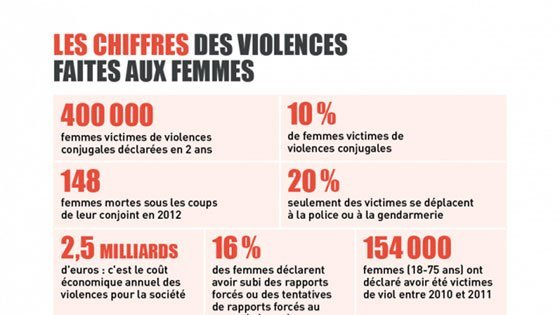 plan-de-lutte-contre-les-violences