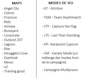Titan_mapmode