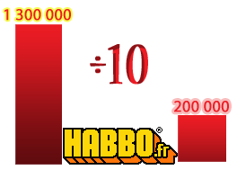 connected_habboFR