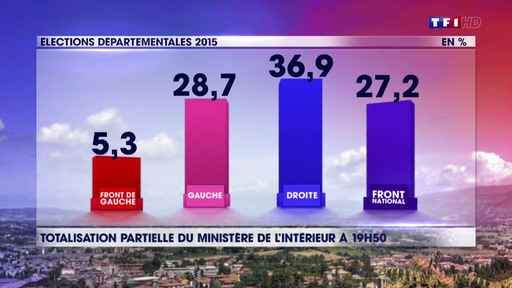 results-dep15