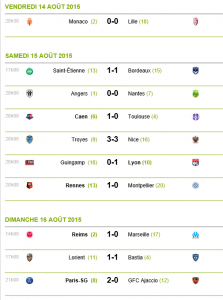 LIGUE 1 TABLEAUX