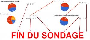 QuestionM_Sondage2